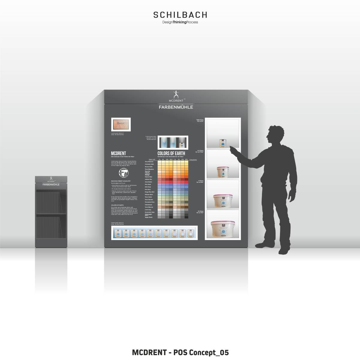Designkonzept | Point Of Sale | MCDRENT